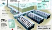 Svalbard Global Seed Vault4